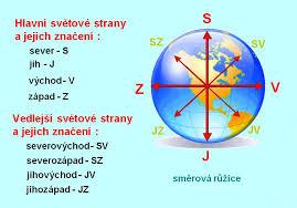 Image result for směrová růžice